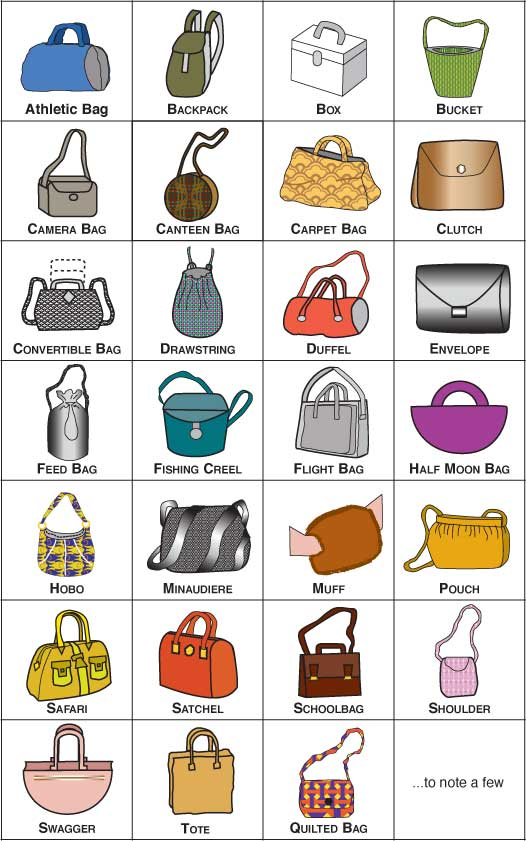 purse style diagram | enmarie5 backpack purse diagram